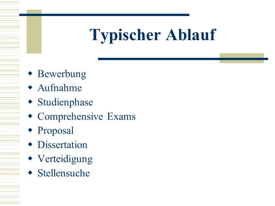 Typischer Ablauf Bewerbung Aufnahme Studienphase Comprehensive Exams Proposal Dissertation Verteidigung Stellensuche