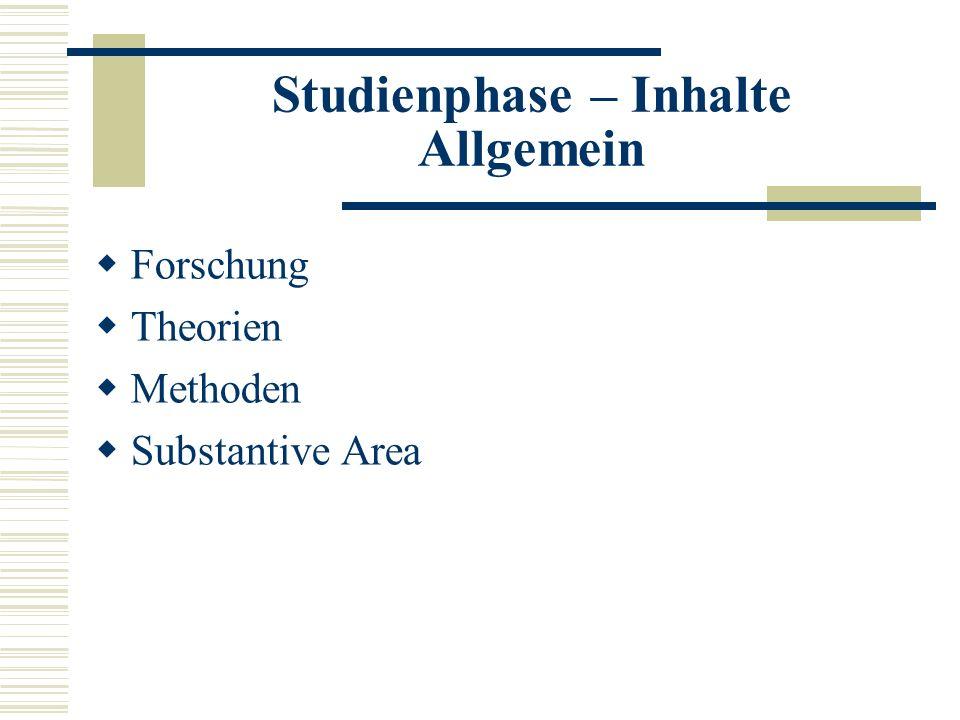 Studienphase – Inhalte Allgemein Forschung Theorien Methoden Substantive Area