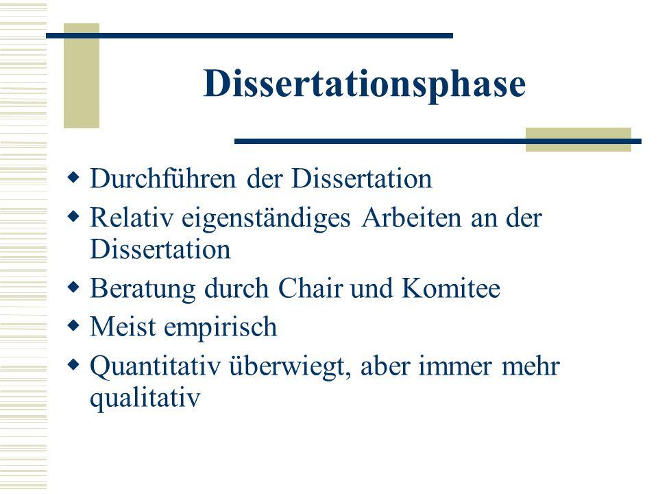 Dissertationsphase Durchführen der Dissertation Relativ eigenständiges Arbeiten an der Dissertation Beratung durch Chair und Komitee Meist empirisch Quantitativ überwiegt, aber immer mehr qualitativ