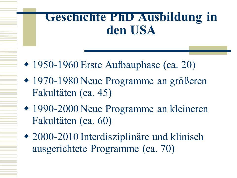 Geschichte PhD Ausbildung in den USA 1950-1960 Erste Aufbauphase (ca.