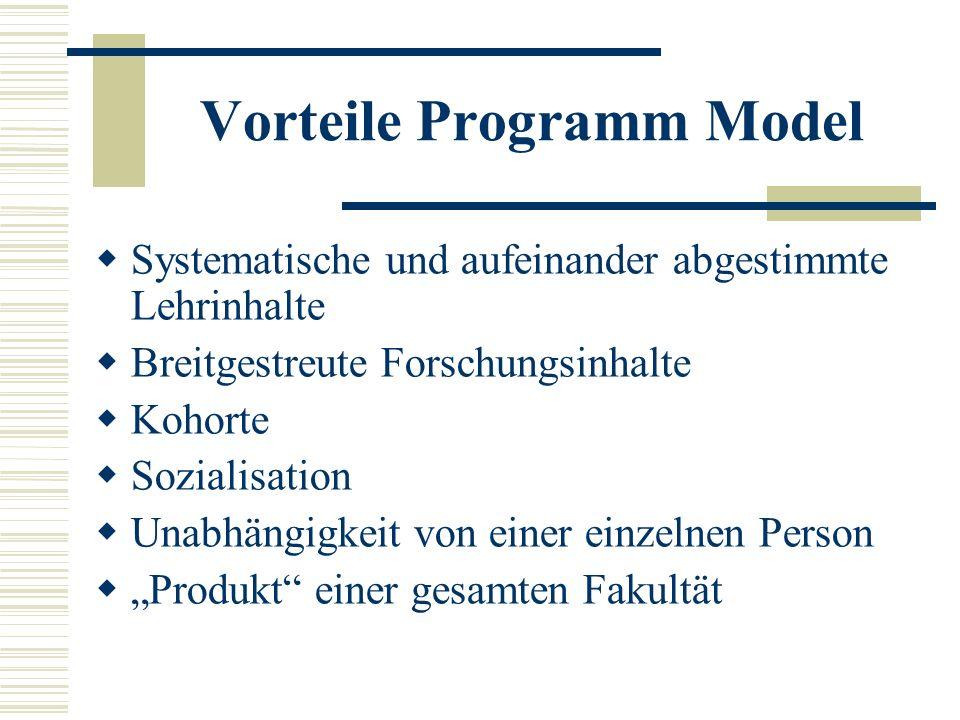 Vorteile Programm Model Systematische und aufeinander abgestimmte Lehrinhalte Breitgestreute Forschungsinhalte Kohorte Sozialisation Unabhängigkeit von einer einzelnen Person Produkt einer gesamten Fakultät