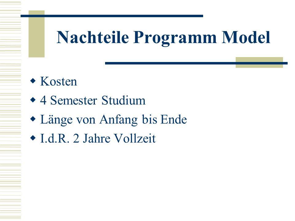 Nachteile Programm Model Kosten 4 Semester Studium Länge von Anfang bis Ende I.d.R.