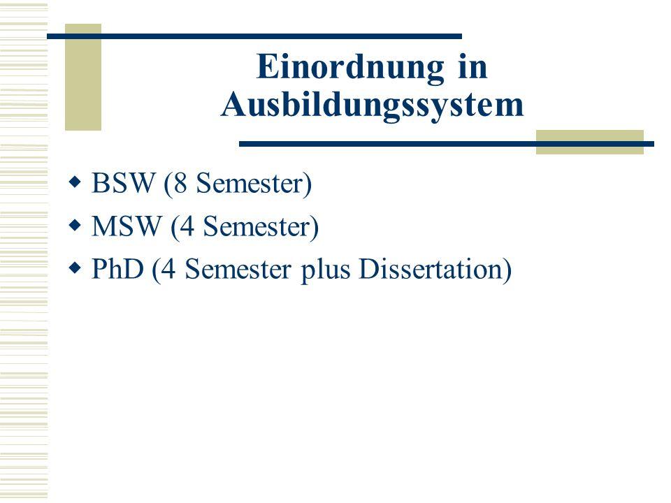 Einordnung in Ausbildungssystem BSW (8 Semester) MSW (4 Semester) PhD (4 Semester plus Dissertation)