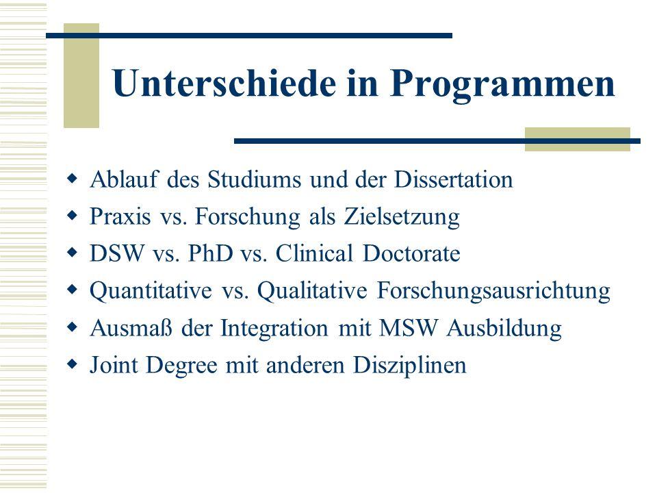 Unterschiede in Programmen Ablauf des Studiums und der Dissertation Praxis vs.