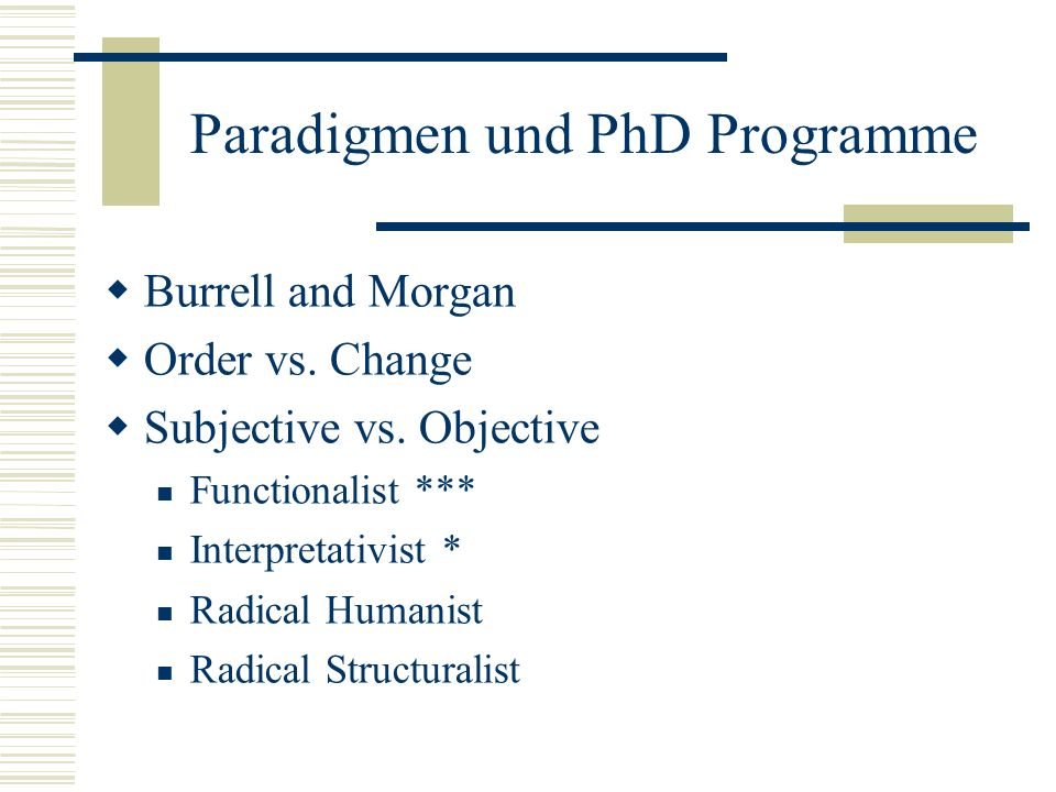 Paradigmen und PhD Programme Burrell and Morgan Order vs.