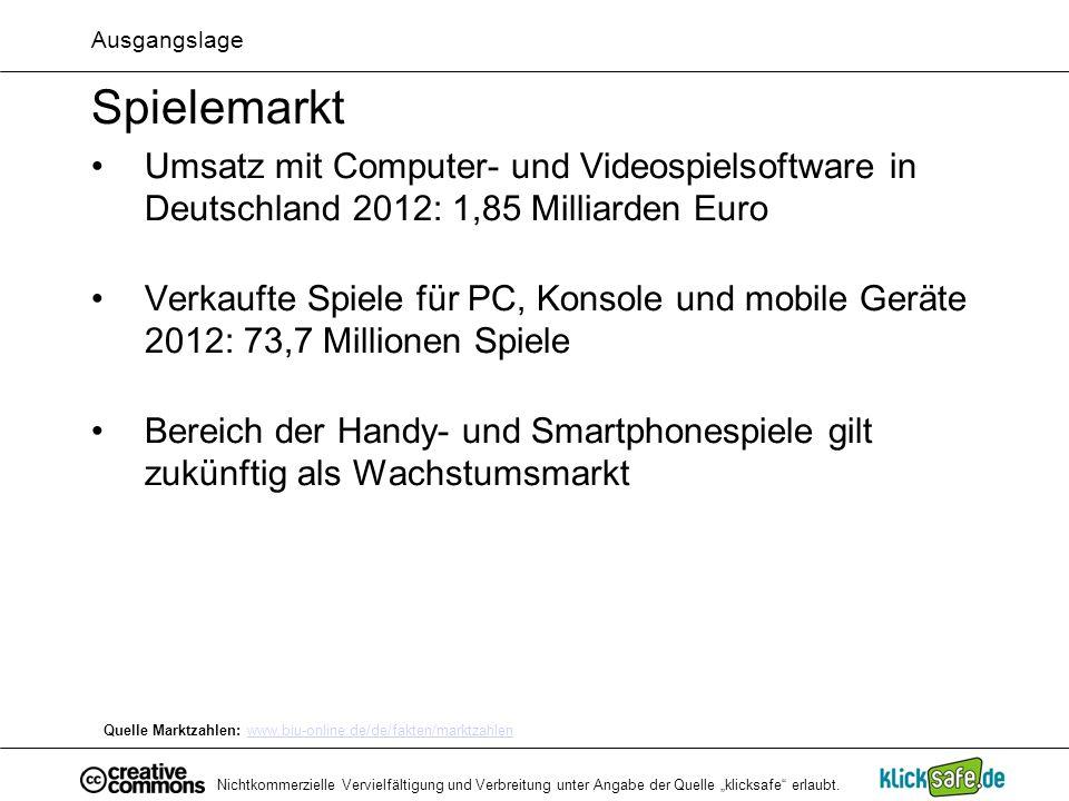 Nichtkommerzielle Vervielfältigung und Verbreitung unter Angabe der Quelle klicksafe erlaubt. Spielemarkt Umsatz mit Computer- und Videospielsoftware