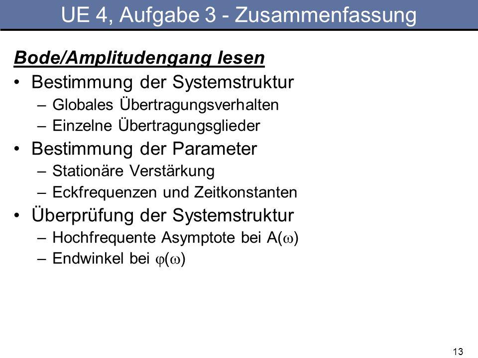 13 UE 4, Aufgabe 3 - Zusammenfassung Bode/Amplitudengang lesen Bestimmung der Systemstruktur –Globales Übertragungsverhalten –Einzelne Übertragungsgli