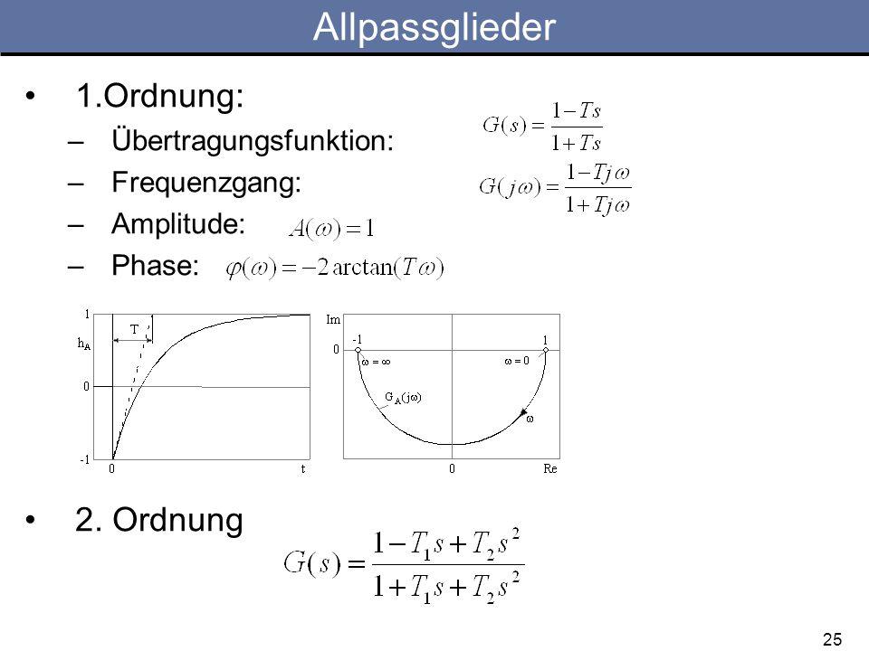 1.Ordnung: –Übertragungsfunktion: –Frequenzgang: –Amplitude: –Phase: 2. Ordnung 25 Allpassglieder