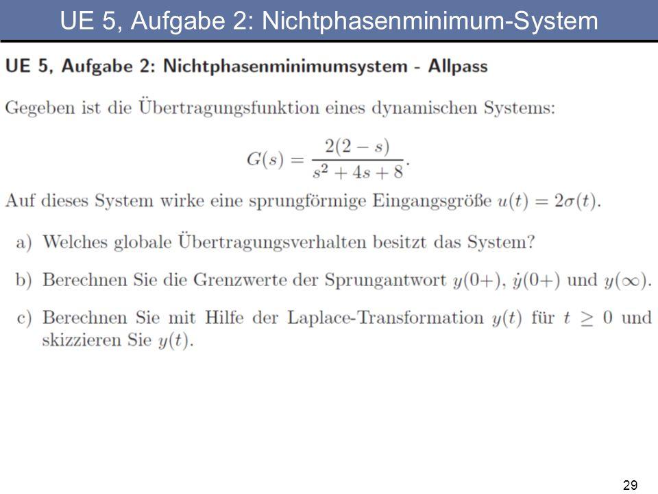 29 UE 5, Aufgabe 2: Nichtphasenminimum-System
