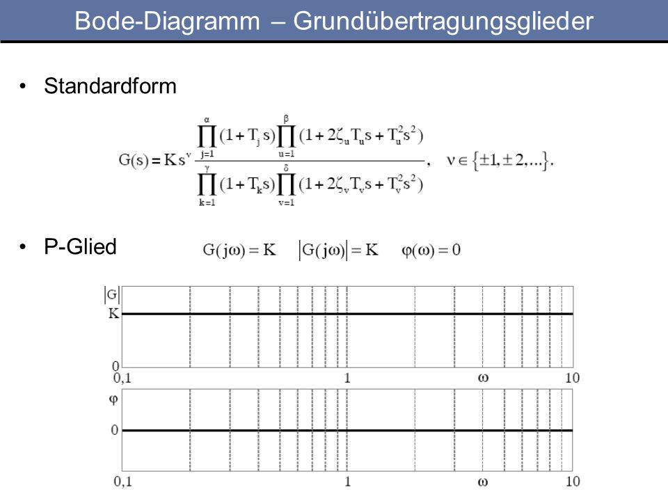 Bode-Diagramm – Grundübertragungsglieder Standardform P-Glied