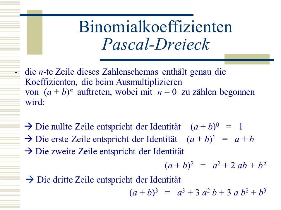 - die n-te Zeile dieses Zahlenschemas enthält genau die Koeffizienten, die beim Ausmultiplizieren von (a + b) n auftreten, wobei mit n = 0 zu zählen b