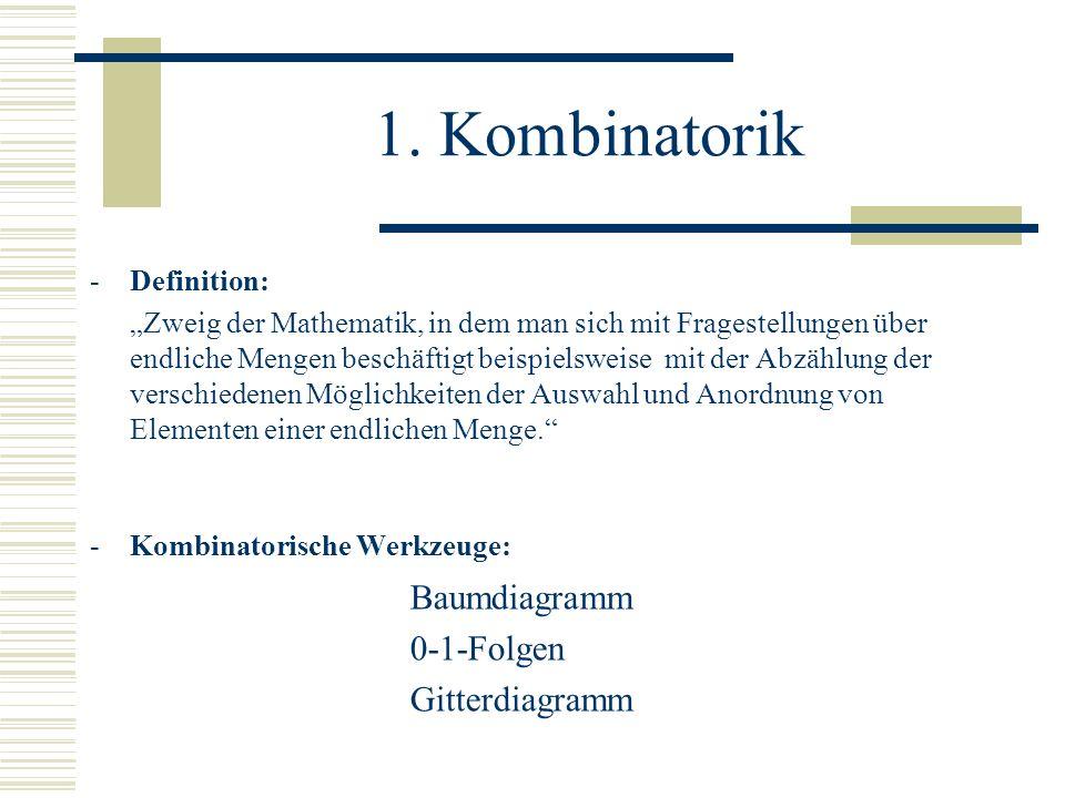 1. Kombinatorik -Definition: Zweig der Mathematik, in dem man sich mit Fragestellungen über endliche Mengen beschäftigt beispielsweise mit der Abzählu