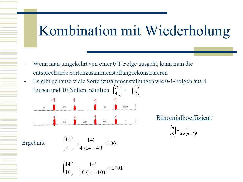 Kombination mit Wiederholung -Wenn man umgekehrt von einer 0-1-Folge ausgeht, kann man die entsprechende Sortenzusammenstellung rekonstruieren -Es gib