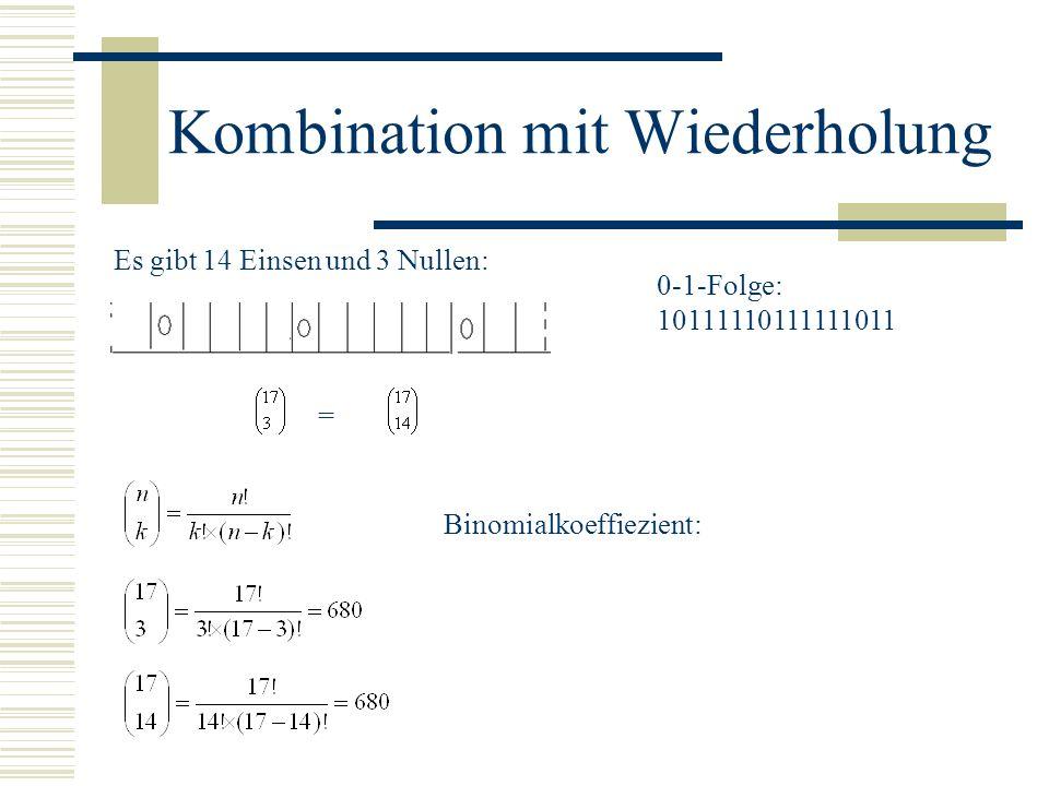 Kombination mit Wiederholung Es gibt 14 Einsen und 3 Nullen: 0-1-Folge: 10111110111111011 = Binomialkoeffiezient: