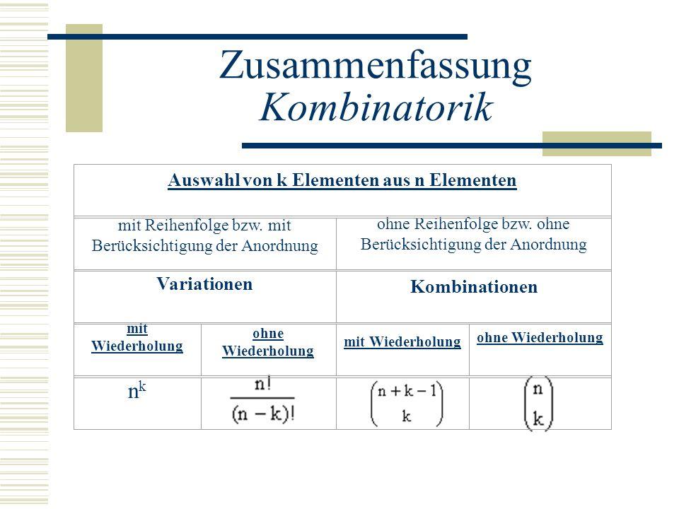 Zusammenfassung Kombinatorik Auswahl von k Elementen aus n Elementen mit Reihenfolge bzw. mit Berücksichtigung der Anordnung ohne Reihenfolge bzw. ohn