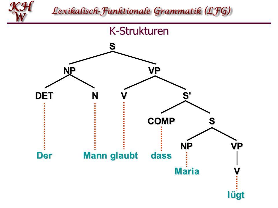 K-Strukturen NPVPS Der Maria DETN VS' COMPS Mann glaubt dass NPVP V lügt