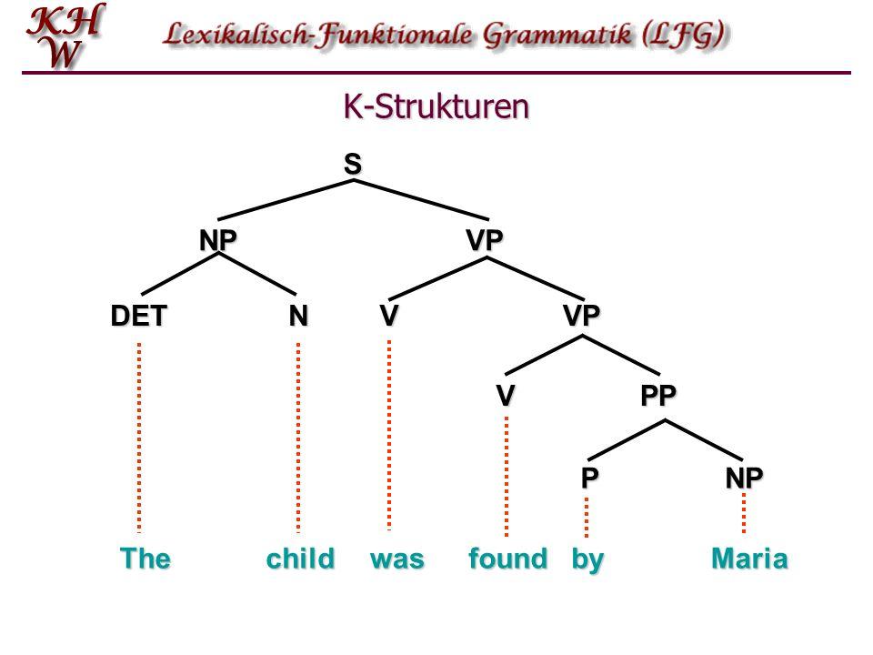 K-StrukturenS VPThebyPMariaNPchildDETNVwasfoundPP VP V NP