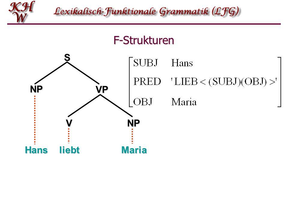 F-Strukturen NP VPSVNP HansliebtMaria
