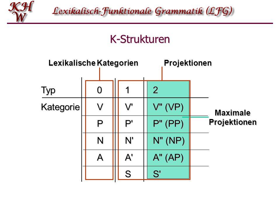 Maximale Projektionen K-Strukturen Typ012 KategorieVV'V