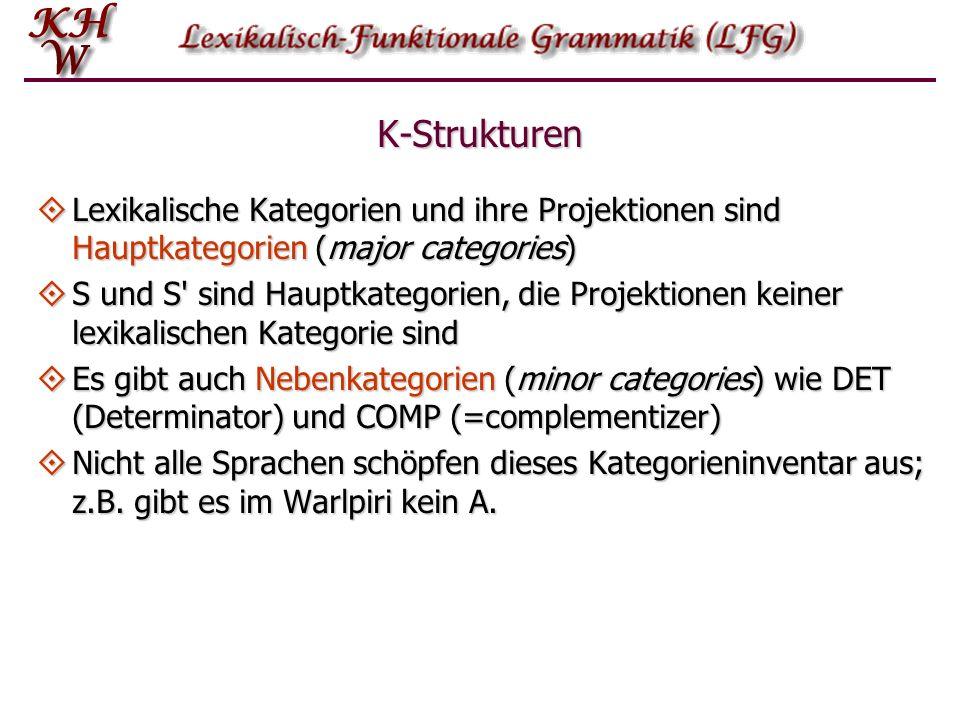 K-Strukturen Lexikalische Kategorien und ihre Projektionen sind Hauptkategorien (major categories) Lexikalische Kategorien und ihre Projektionen sind