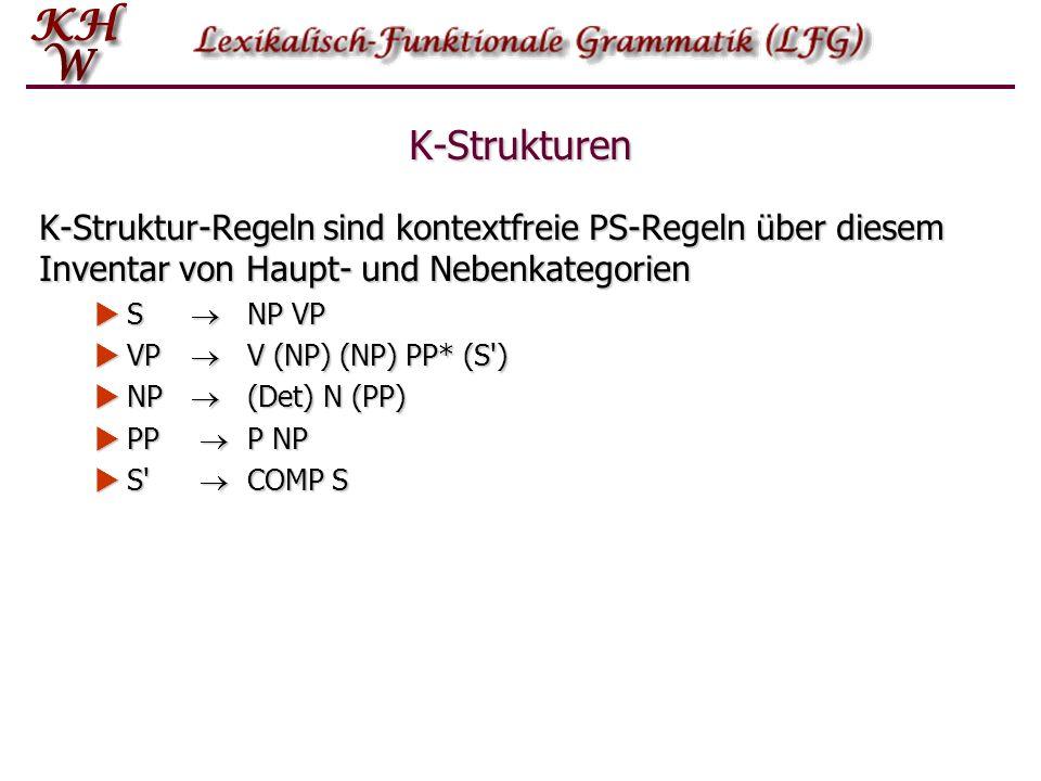 K-Strukturen K-Struktur-Regeln sind kontextfreie PS-Regeln über diesem Inventar von Haupt- und Nebenkategorien S NP VP S NP VP VP V (NP) (NP) PP* (S')