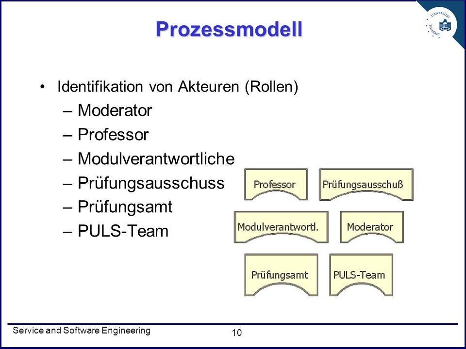 Service and Software Engineering 10 Prozessmodell Identifikation von Akteuren (Rollen) –Moderator –Professor –Modulverantwortliche –Prüfungsausschuss