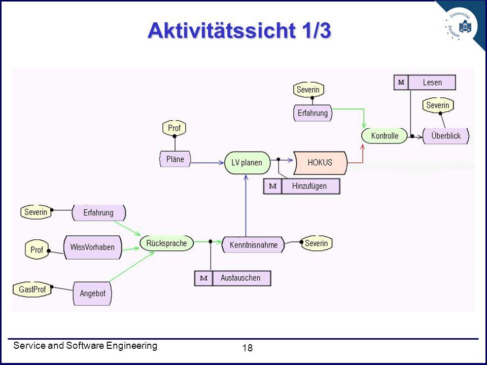 Service and Software Engineering 18 Aktivitätssicht 1/3