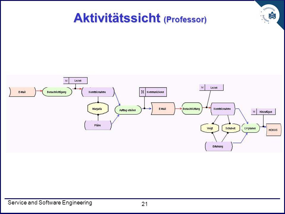Service and Software Engineering 21 Aktivitätssicht (Professor)