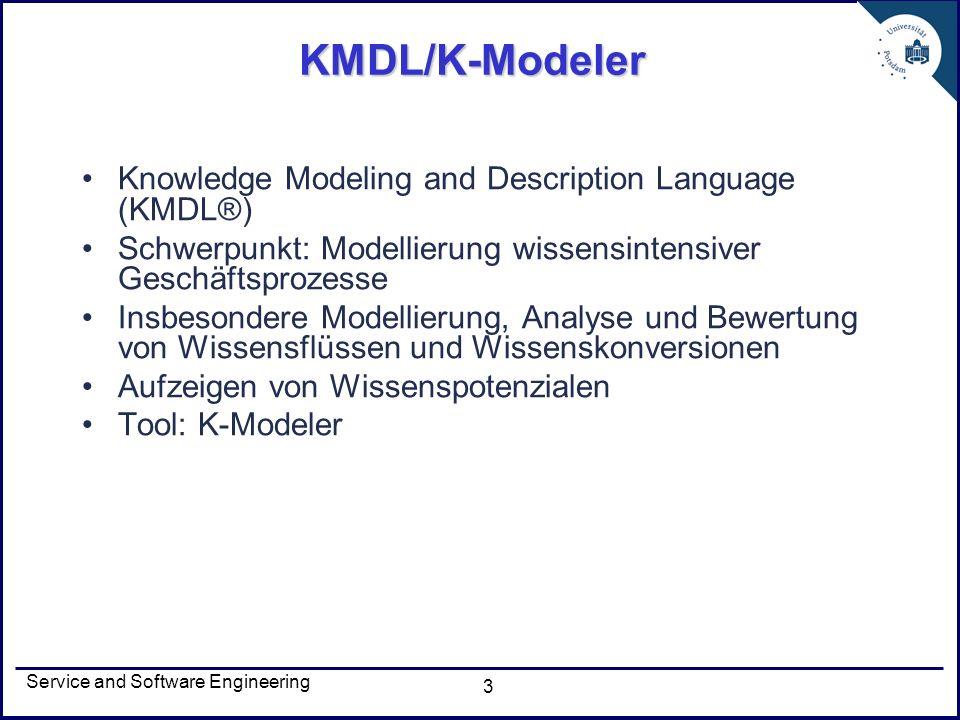 Service and Software Engineering 3 KMDL/K-Modeler Knowledge Modeling and Description Language (KMDL®) Schwerpunkt: Modellierung wissensintensiver Gesc