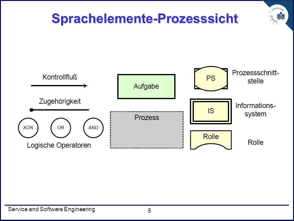 Service and Software Engineering 5 Sprachelemente-Prozesssicht
