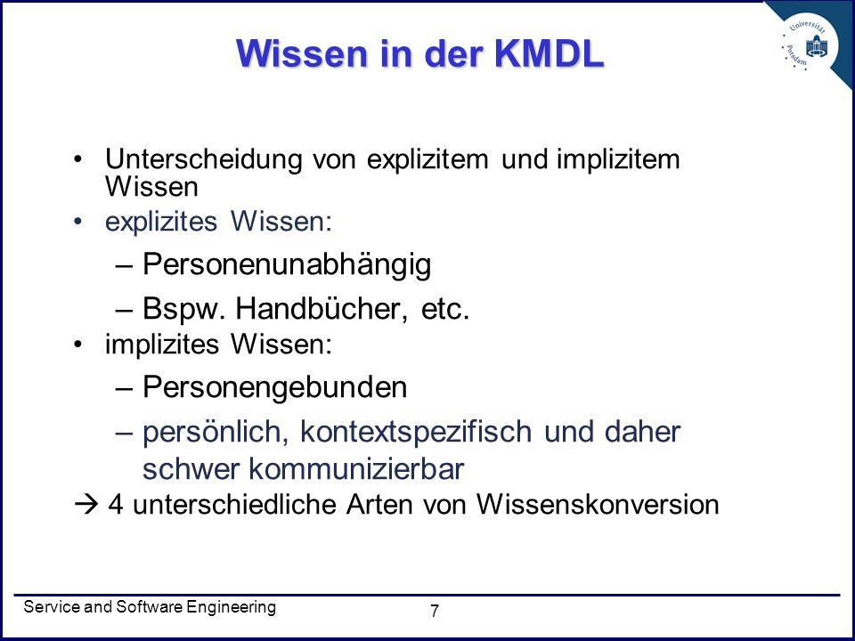 7 Wissen in der KMDL Unterscheidung von explizitem und implizitem Wissen explizites Wissen: –Personenunabhängig –Bspw. Handbücher, etc. implizites Wis