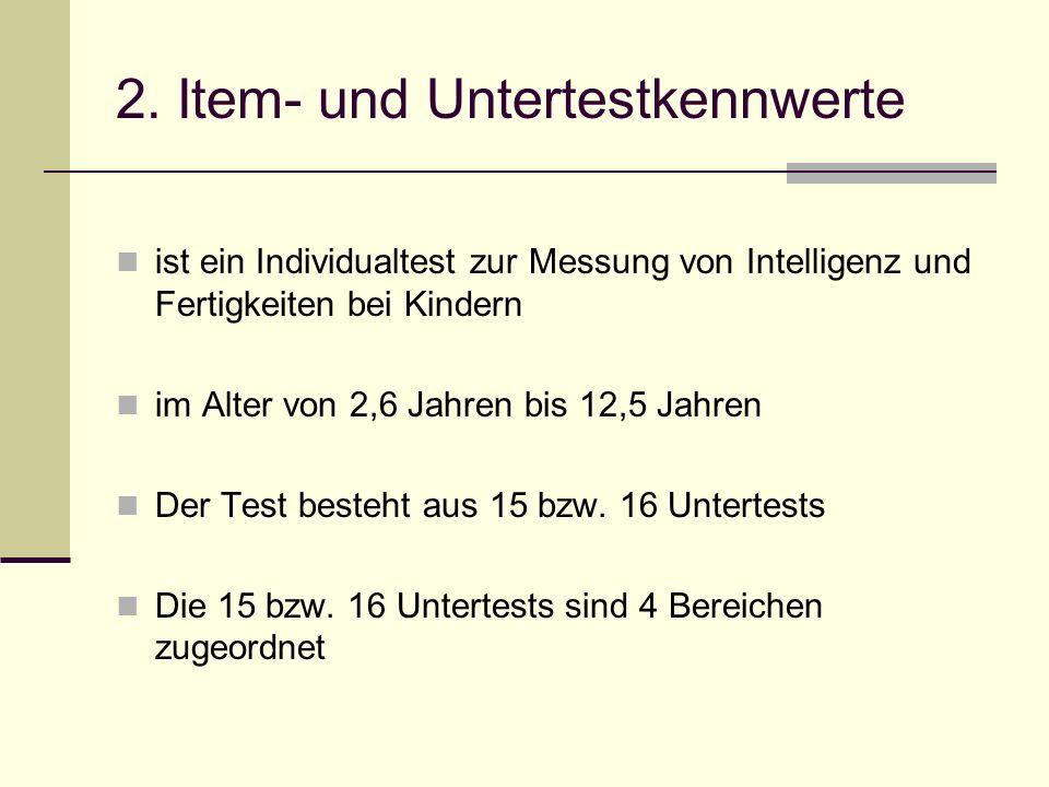 2. Item- und Untertestkennwerte ist ein Individualtest zur Messung von Intelligenz und Fertigkeiten bei Kindern im Alter von 2,6 Jahren bis 12,5 Jahre
