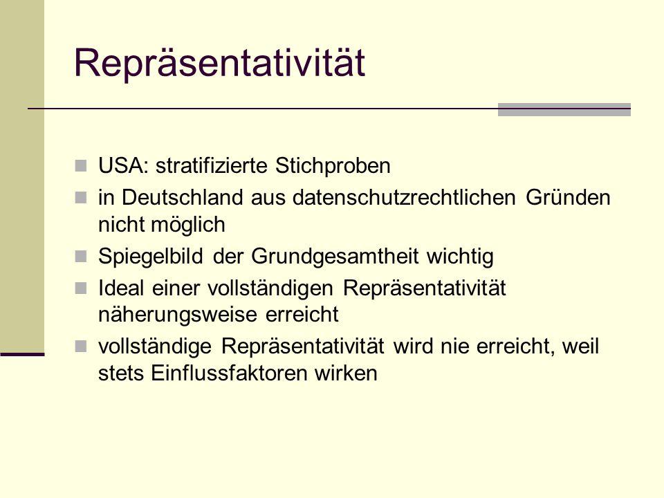 Repräsentativität USA: stratifizierte Stichproben in Deutschland aus datenschutzrechtlichen Gründen nicht möglich Spiegelbild der Grundgesamtheit wich