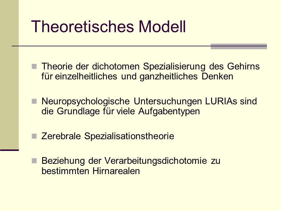 Theoretisches Modell Theorie der dichotomen Spezialisierung des Gehirns für einzelheitliches und ganzheitliches Denken Neuropsychologische Untersuchun