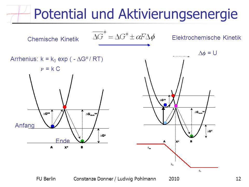 FU Berlin Constanze Donner / Ludwig Pohlmann 201012 Potential und Aktivierungsenergie Chemische Kinetik Elektrochemische Kinetik = U Arrhenius: k = k
