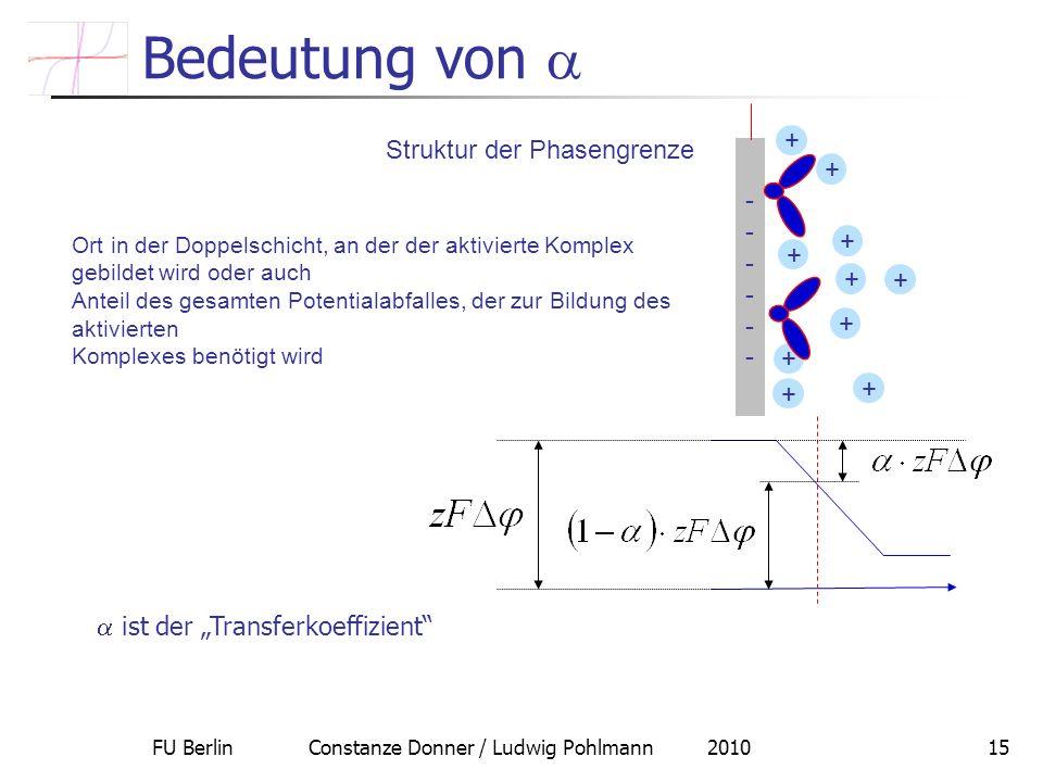FU Berlin Constanze Donner / Ludwig Pohlmann 201015 Bedeutung von Struktur der Phasengrenze ------------ + + + + + + + + + + Ort in der Doppelschicht,