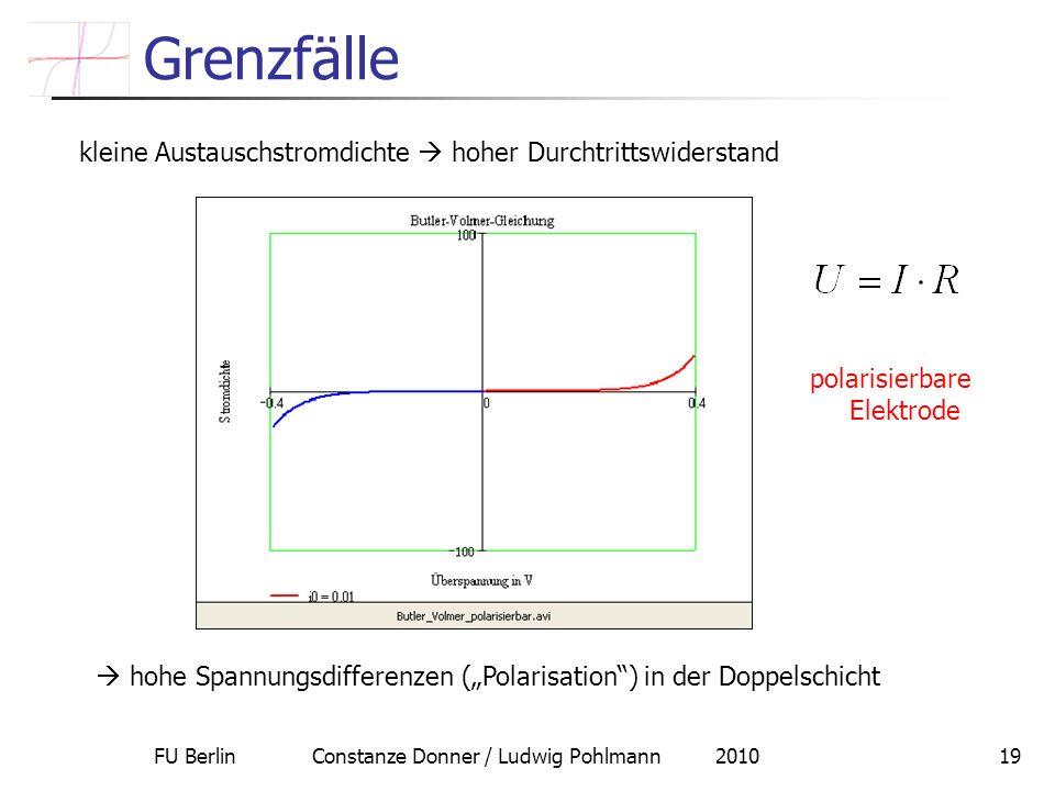 FU Berlin Constanze Donner / Ludwig Pohlmann 201019 Grenzfälle kleine Austauschstromdichte hoher Durchtrittswiderstand hohe Spannungsdifferenzen (Pola