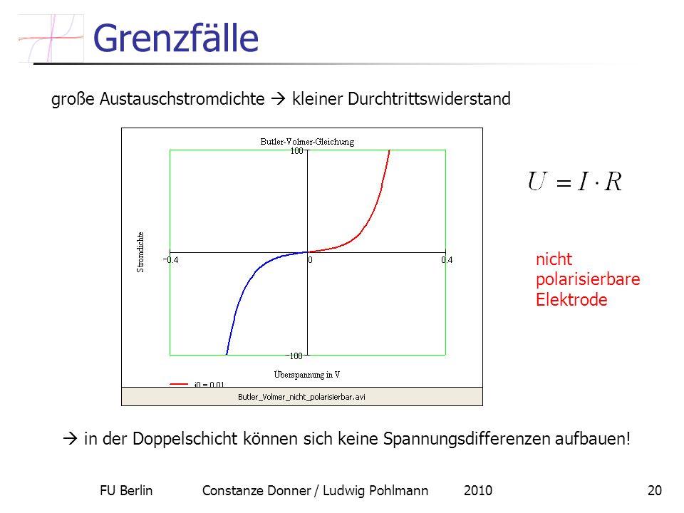 FU Berlin Constanze Donner / Ludwig Pohlmann 201020 Grenzfälle große Austauschstromdichte kleiner Durchtrittswiderstand in der Doppelschicht können si