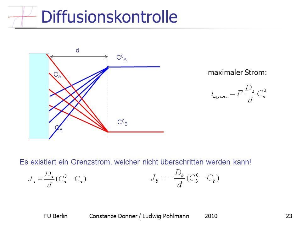 FU Berlin Constanze Donner / Ludwig Pohlmann 201023 Diffusionskontrolle Es existiert ein Grenzstrom, welcher nicht überschritten werden kann! CACA C0A