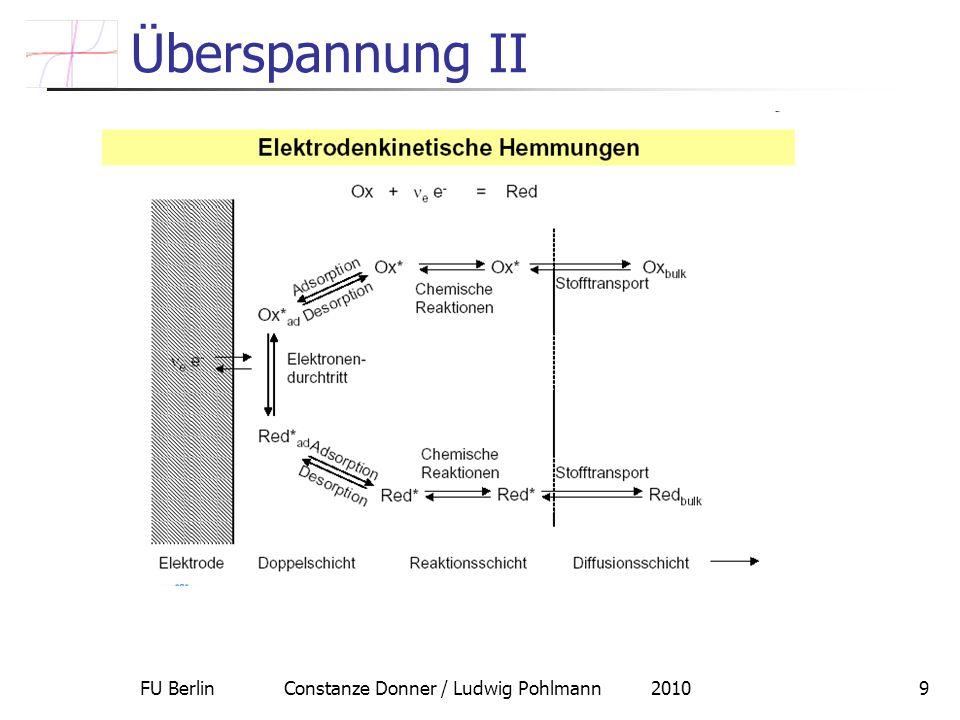 FU Berlin Constanze Donner / Ludwig Pohlmann 201010 Überspannung II Überspannung = Durchtrittsüberspannung + Diffusionsüberspannung Hemmung = Durchtrittshemmung + Diffusionshemmung (Plural!) Allerdings ist diese zweite Definition etwas unglücklich: eine Spannung (Triebkraft) als Maß einer Hemmung.