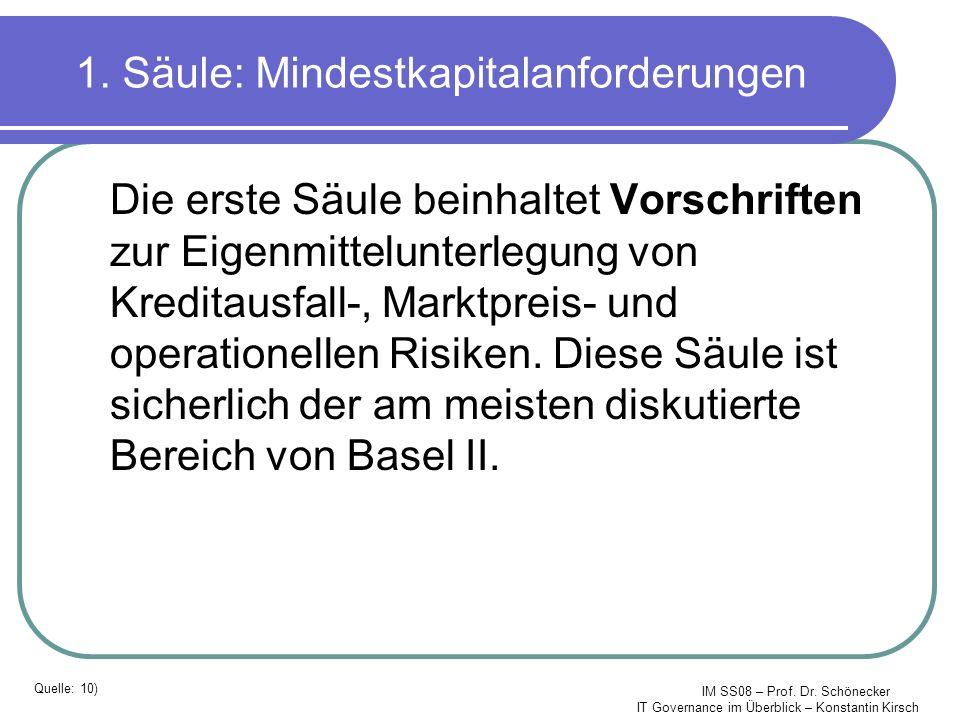 IM SS08 – Prof. Dr. Schönecker IT Governance im Überblick – Konstantin Kirsch 1. Säule: Mindestkapitalanforderungen Die erste Säule beinhaltet Vorschr