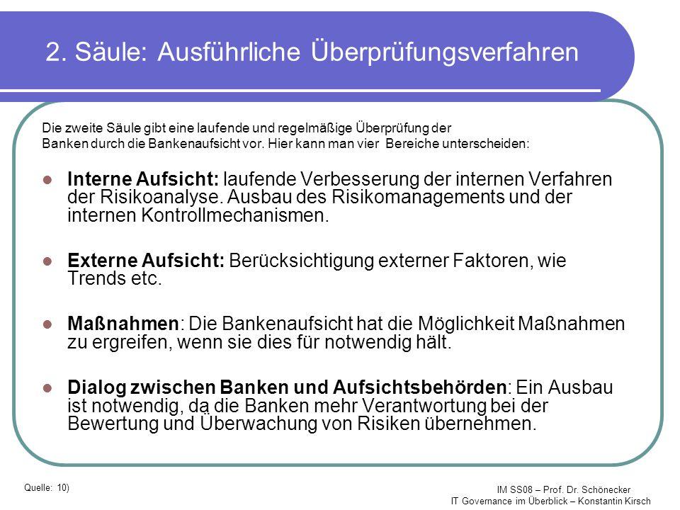 IM SS08 – Prof. Dr. Schönecker IT Governance im Überblick – Konstantin Kirsch 2. Säule: Ausführliche Überprüfungsverfahren Die zweite Säule gibt eine