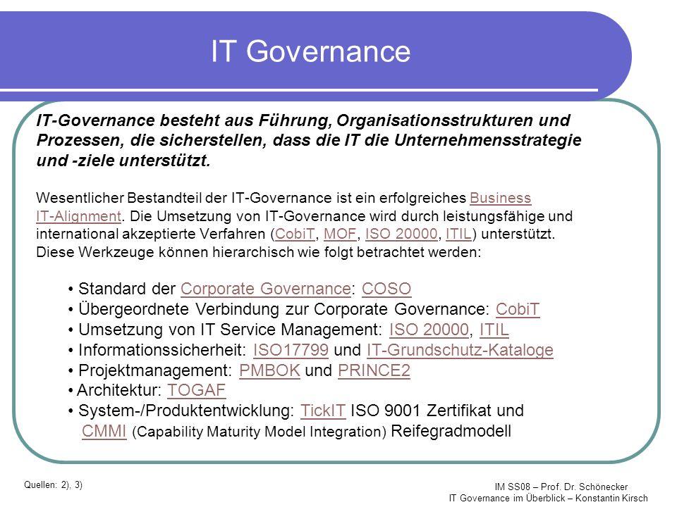 IM SS08 – Prof. Dr. Schönecker IT Governance im Überblick – Konstantin Kirsch IT Governance IT-Governance besteht aus Führung, Organisationsstrukturen