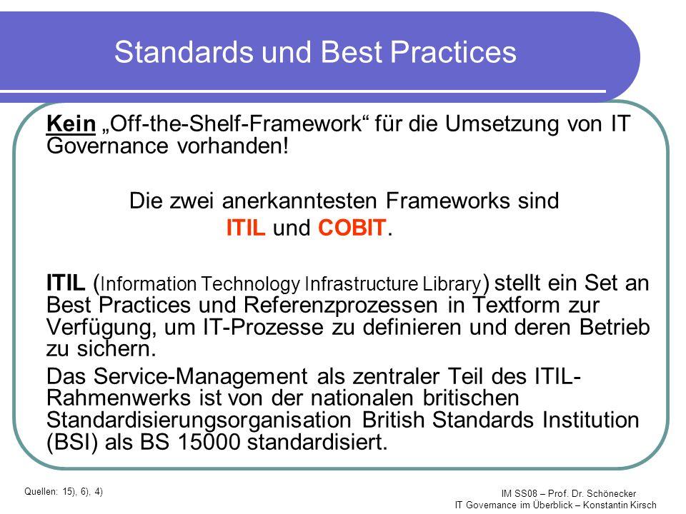 IM SS08 – Prof. Dr. Schönecker IT Governance im Überblick – Konstantin Kirsch Standards und Best Practices Kein Off-the-Shelf-Framework für die Umsetz