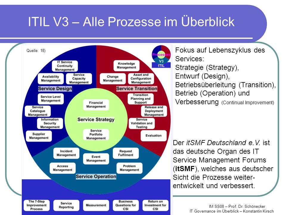 IM SS08 – Prof. Dr. Schönecker IT Governance im Überblick – Konstantin Kirsch ITIL V3 – Alle Prozesse im Überblick Fokus auf Lebenszyklus des Services