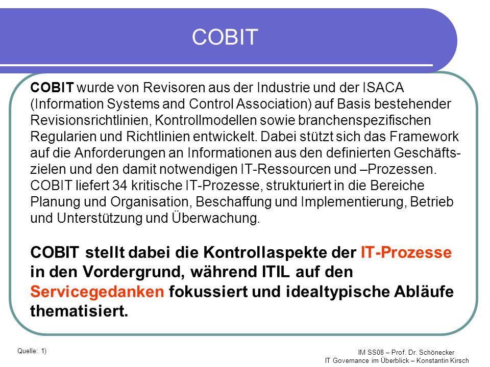 IM SS08 – Prof. Dr. Schönecker IT Governance im Überblick – Konstantin Kirsch COBIT COBIT wurde von Revisoren aus der Industrie und der ISACA (Informa