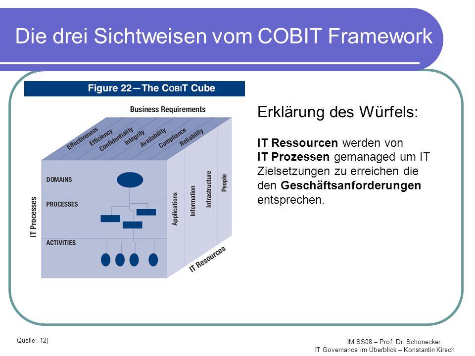 IM SS08 – Prof. Dr. Schönecker IT Governance im Überblick – Konstantin Kirsch Die drei Sichtweisen vom COBIT Framework Erklärung des Würfels: IT Resso