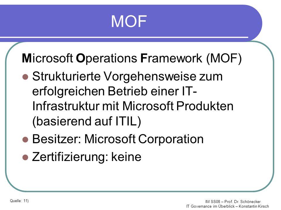 IM SS08 – Prof. Dr. Schönecker IT Governance im Überblick – Konstantin Kirsch MOF Microsoft Operations Framework (MOF) Strukturierte Vorgehensweise zu