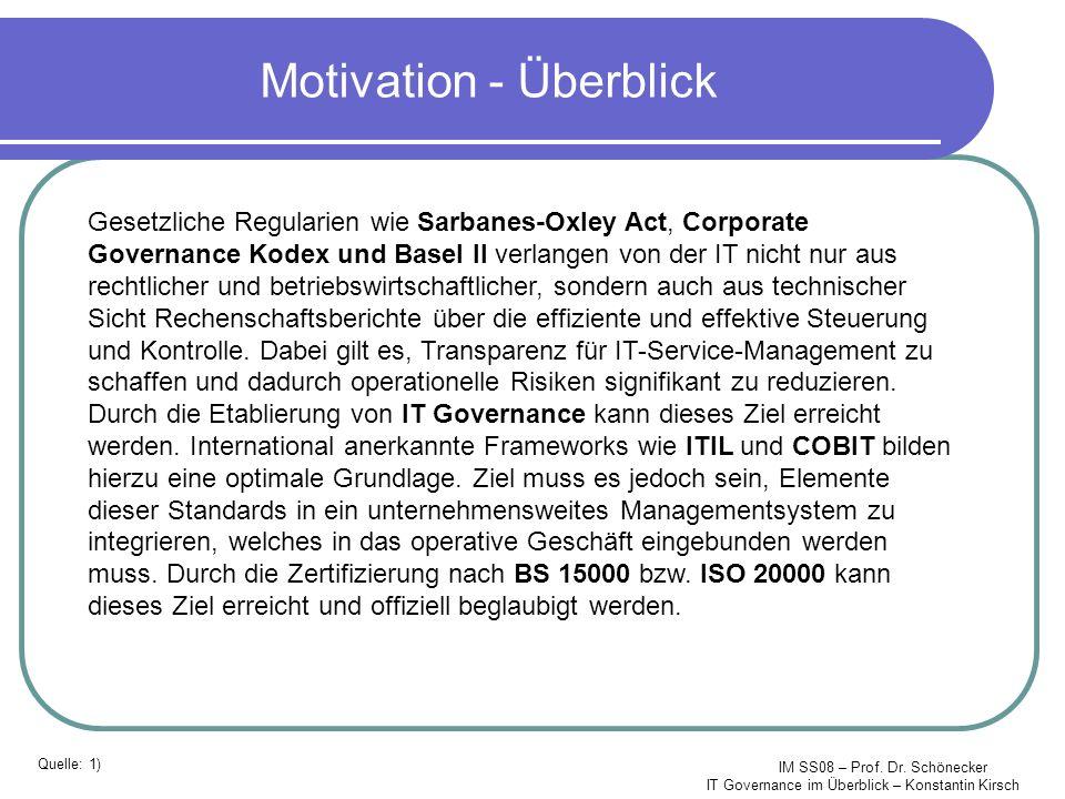 IM SS08 – Prof. Dr. Schönecker IT Governance im Überblick – Konstantin Kirsch Motivation - Überblick Gesetzliche Regularien wie Sarbanes-Oxley Act, Co