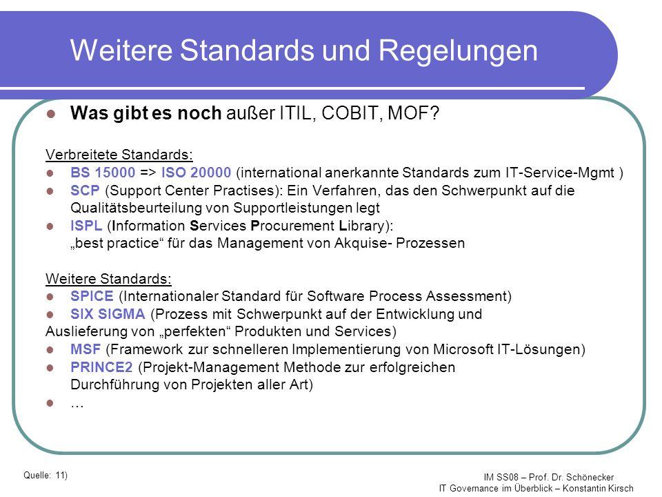 IM SS08 – Prof. Dr. Schönecker IT Governance im Überblick – Konstantin Kirsch Weitere Standards und Regelungen Was gibt es noch außer ITIL, COBIT, MOF